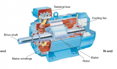 Motor rewinds & gearboxes
